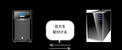 f:id:okinawapunk:20160524121251p:plain