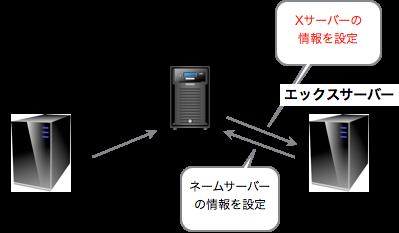 f:id:okinawapunk:20160524121253p:plain