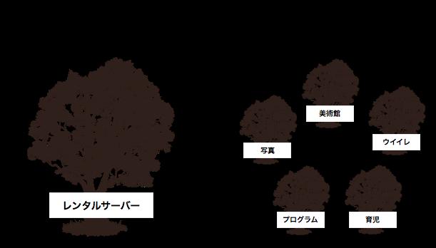 f:id:okinawapunk:20160624151547p:plain