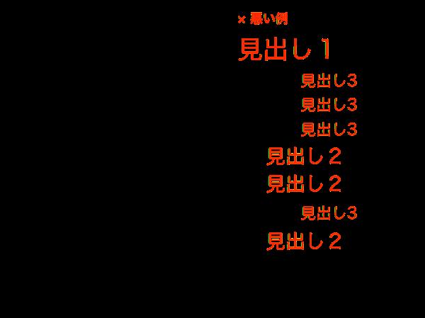 f:id:okinawapunk:20160812162820p:plain