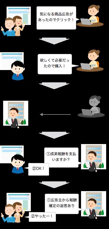 f:id:okinawapunk:20160923154348p:plain