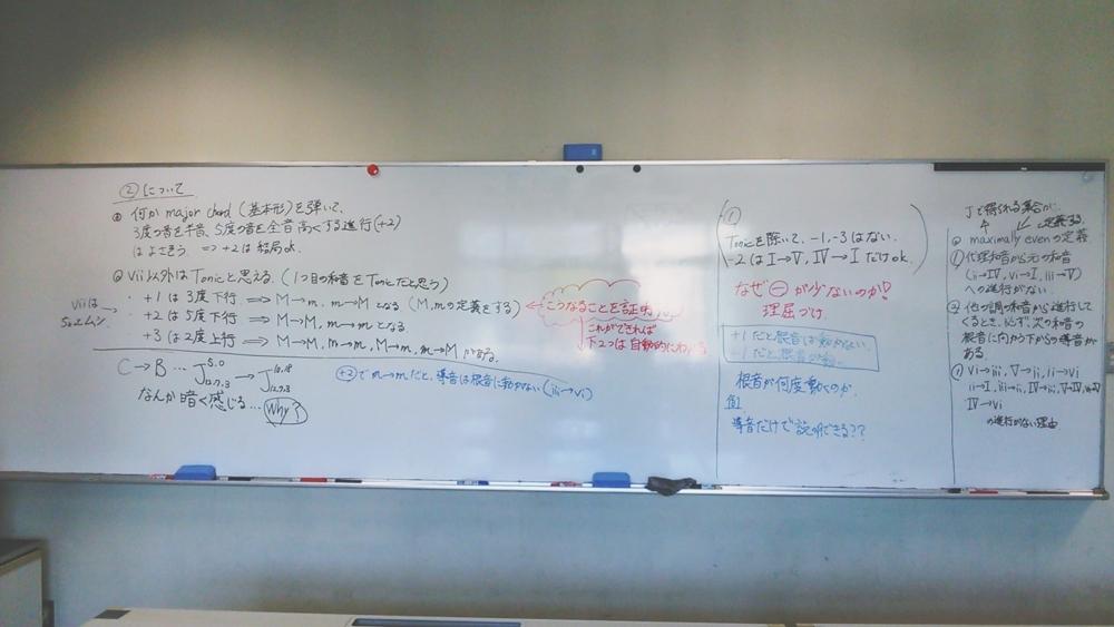 f:id:okiraku894:20161024151824j:plain