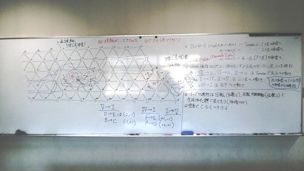 f:id:okiraku894:20161107151843j:plain