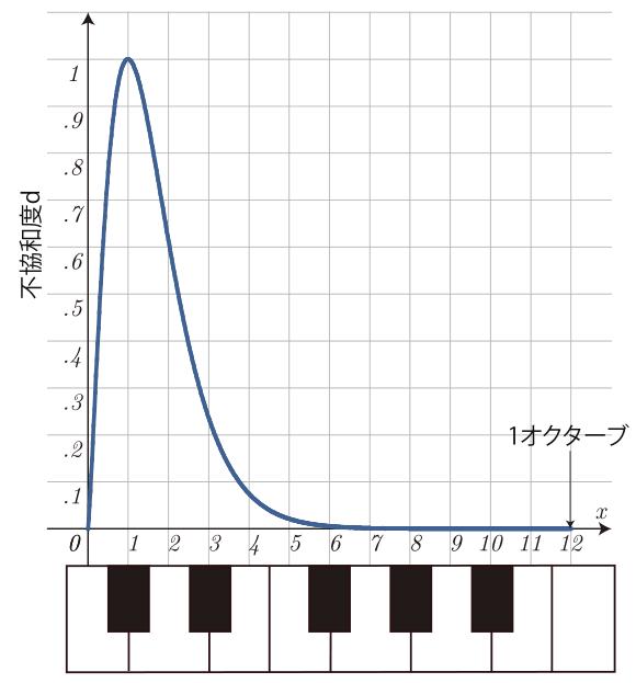 f:id:okiraku894:20170128144954p:plain