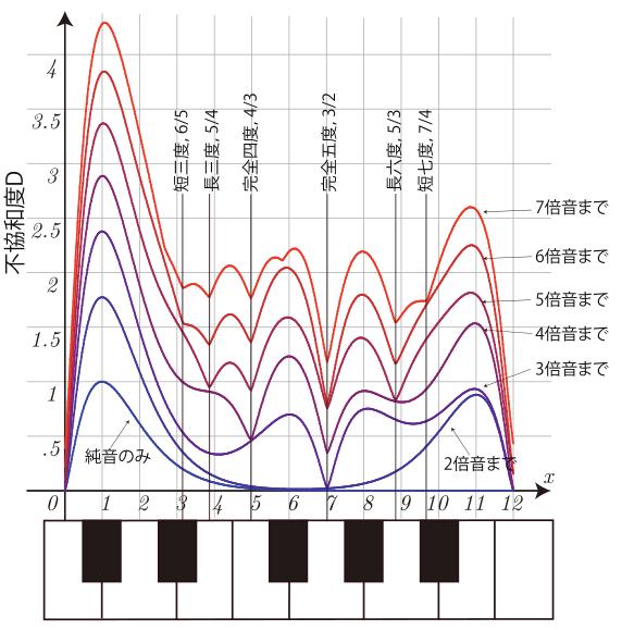 f:id:okiraku894:20170128144955p:plain