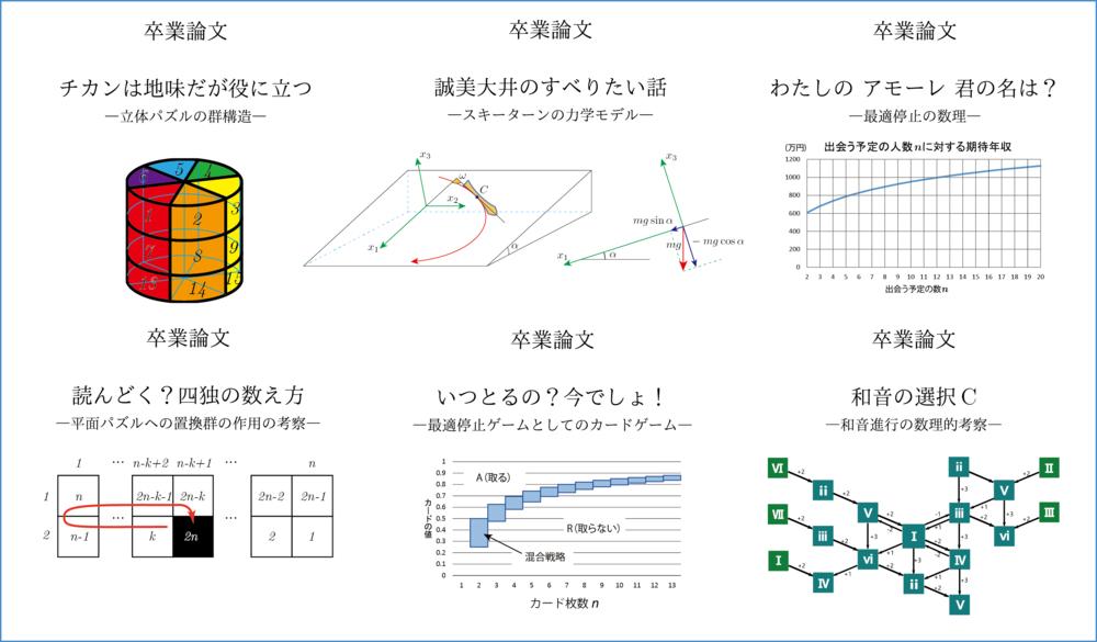 f:id:okiraku894:20170212144407p:plain