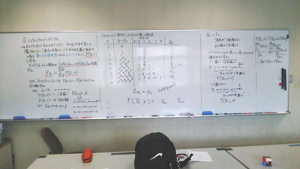 f:id:okiraku894:20170410113100j:plain