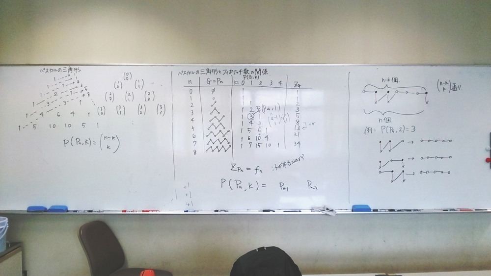 f:id:okiraku894:20170410114325j:plain