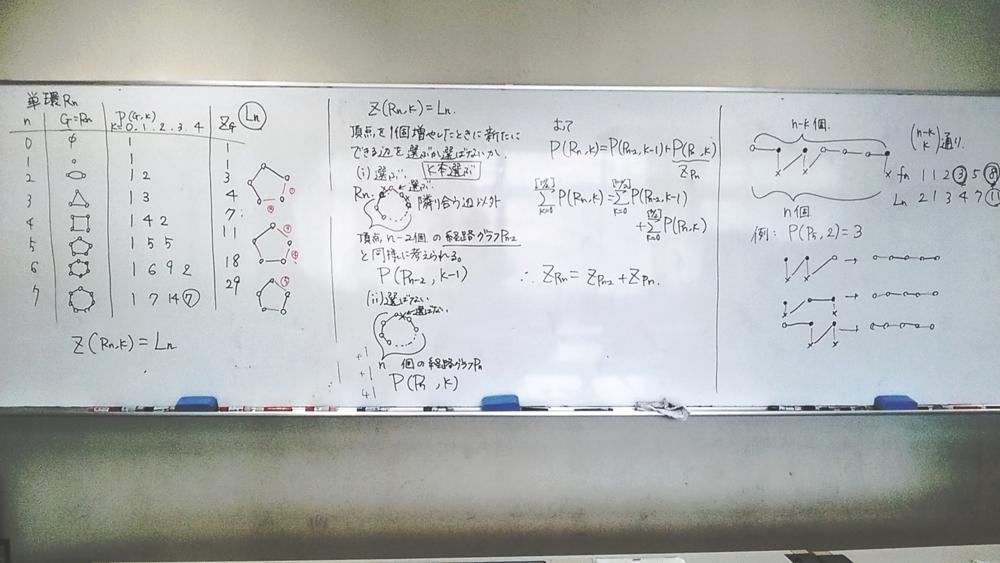f:id:okiraku894:20170410121941j:plain