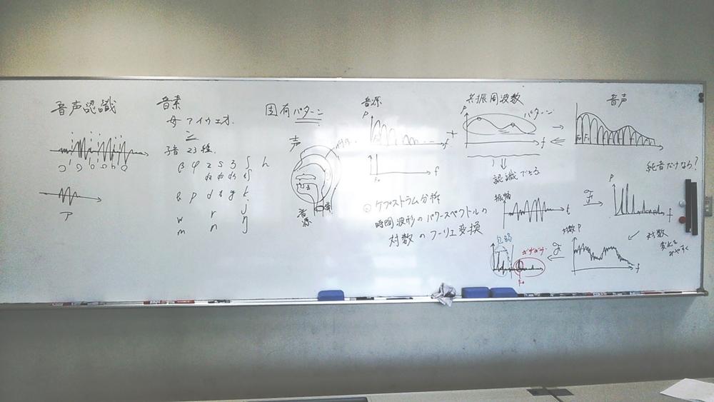 f:id:okiraku894:20170413140925j:plain