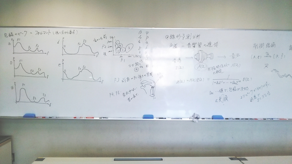 f:id:okiraku894:20170413145230j:plain