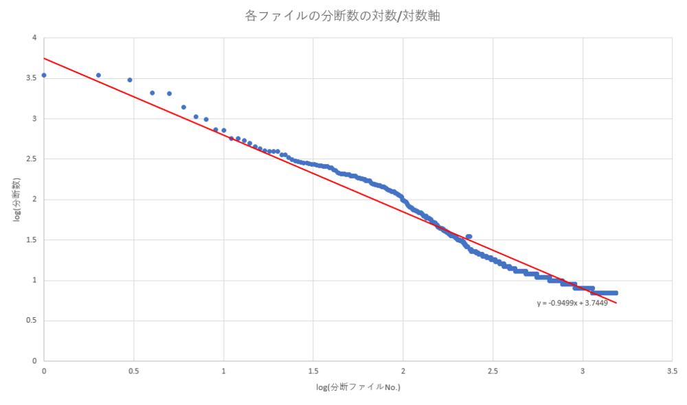 f:id:okiraku894:20170526180653p:plain