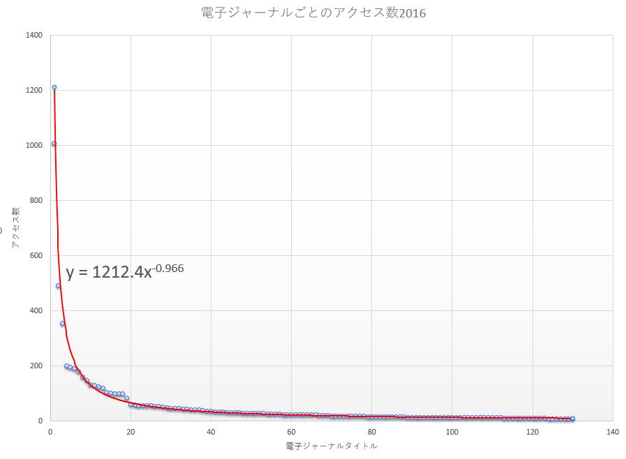 f:id:okiraku894:20170526180654p:plain
