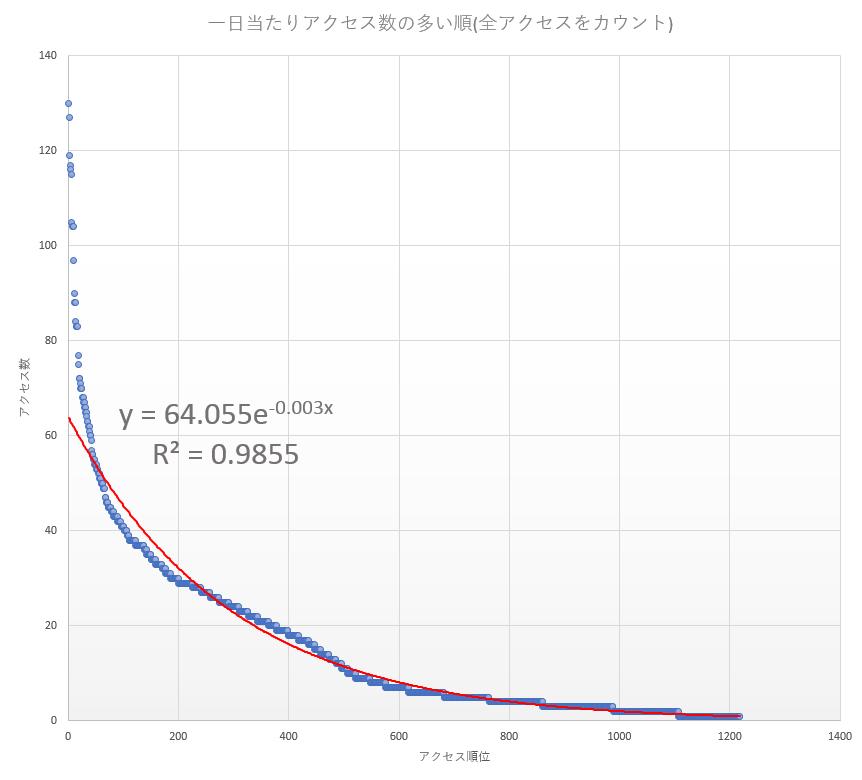 f:id:okiraku894:20170529121850p:plain
