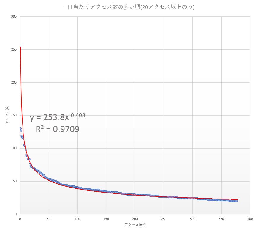 f:id:okiraku894:20170529121852p:plain