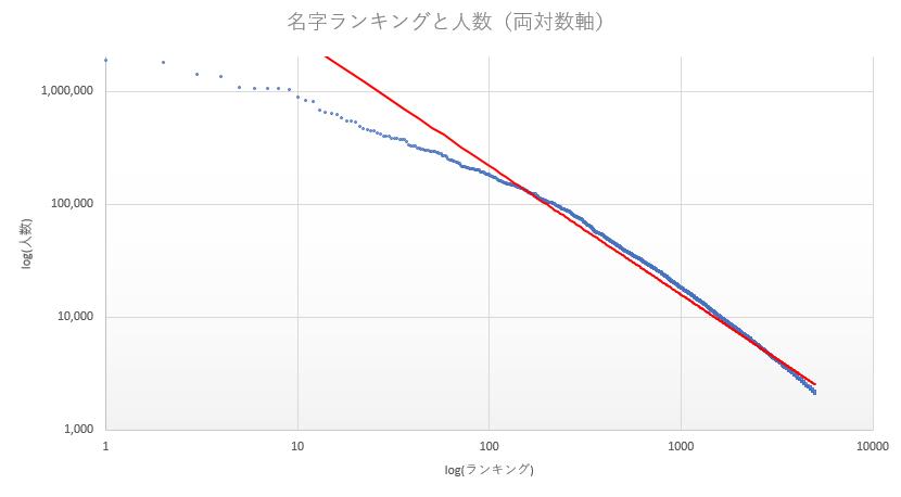 f:id:okiraku894:20170609153628p:plain