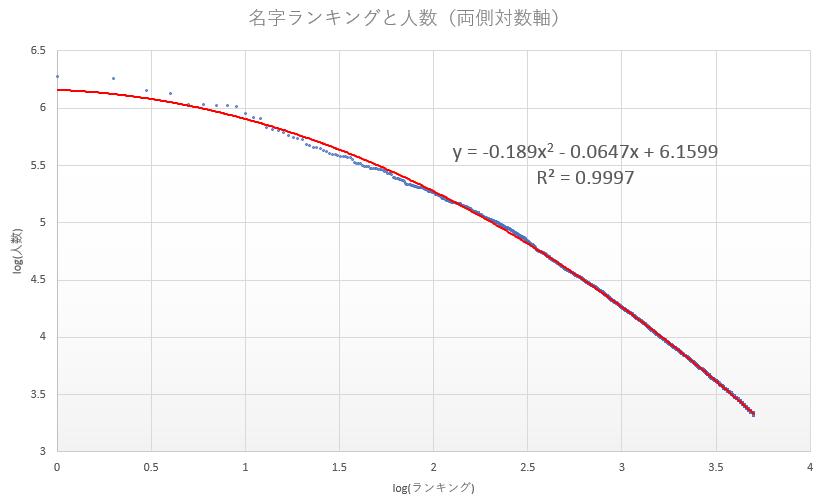 f:id:okiraku894:20170609173723p:plain