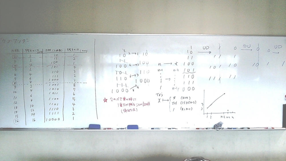 f:id:okiraku894:20170911123301j:plain