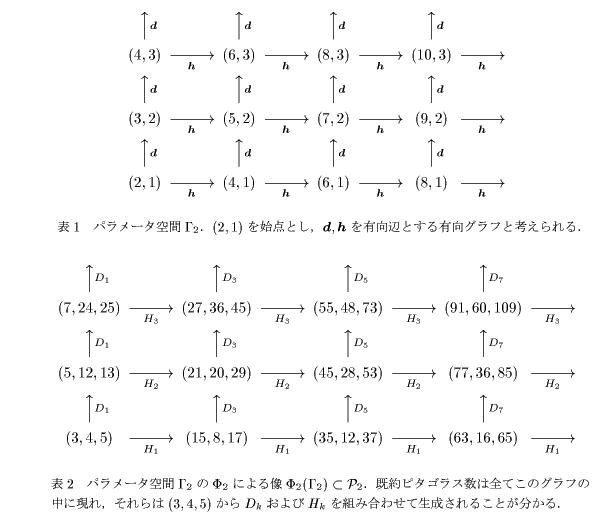 f:id:okiraku894:20171231202503p:plain