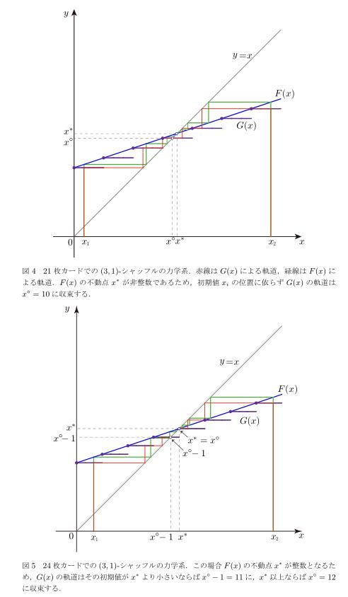 f:id:okiraku894:20171231203127p:plain