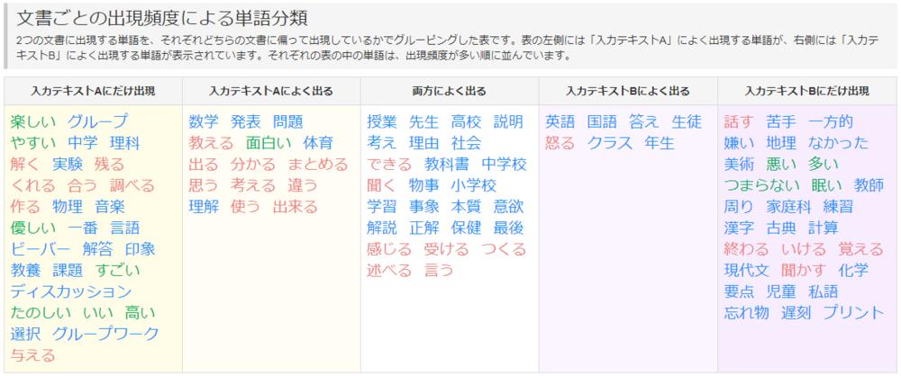 f:id:okiraku894:20180409174625p:plain