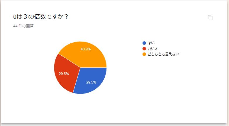f:id:okiraku894:20181110003635p:plain