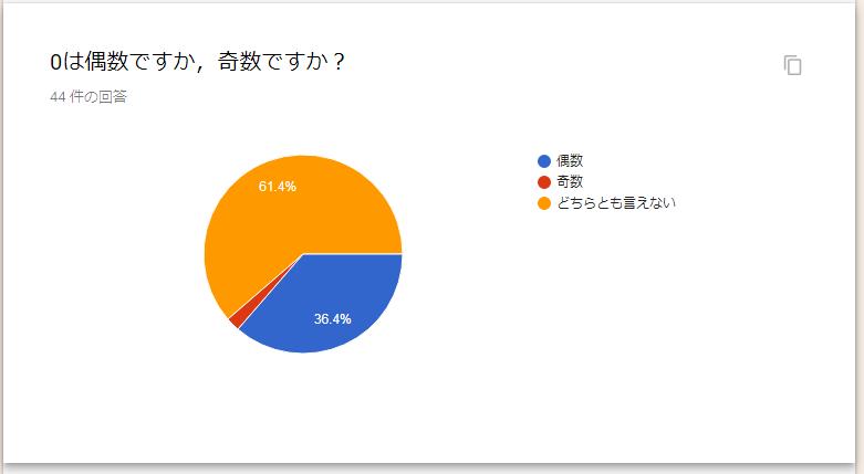 f:id:okiraku894:20181110003640p:plain