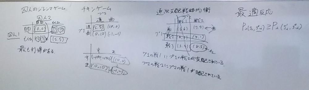 f:id:okiraku894:20190212155846j:plain