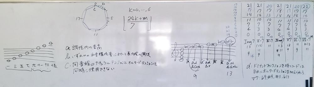 f:id:okiraku894:20190320124831j:plain