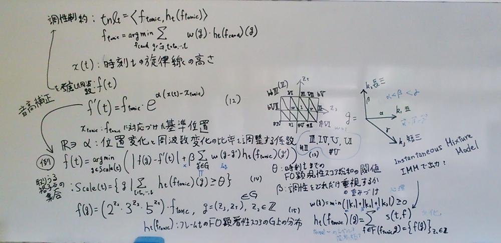 f:id:okiraku894:20190618124004j:plain