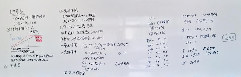 f:id:okiraku894:20190621161612j:plain
