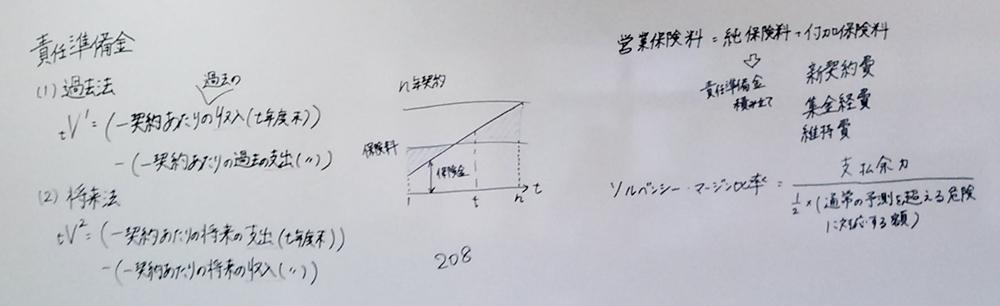 f:id:okiraku894:20190705162731j:plain
