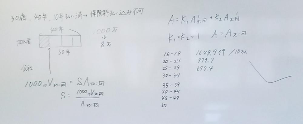 f:id:okiraku894:20190712163553j:plain