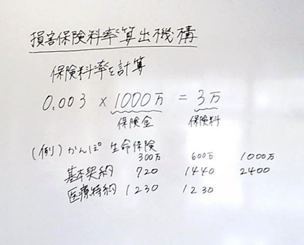 f:id:okiraku894:20191002123221j:plain