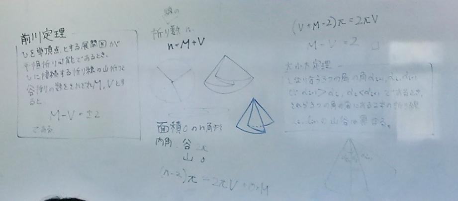 f:id:okiraku894:20191223143343j:plain