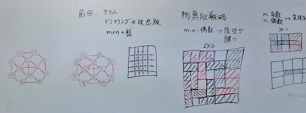 f:id:okiraku894:20191223161214j:plain