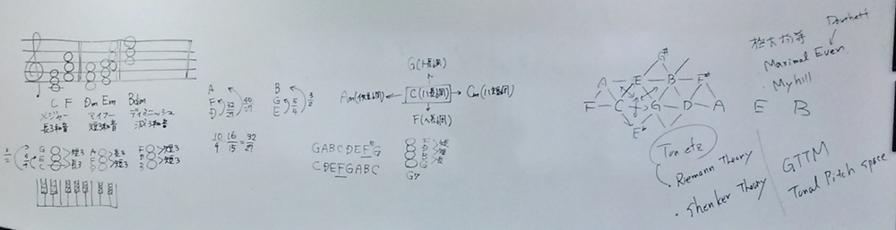 f:id:okiraku894:20200106155951j:plain