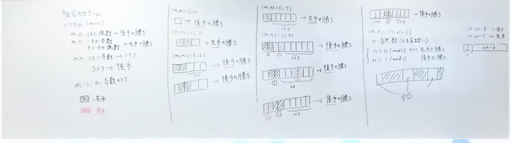 f:id:okiraku894:20200120155417j:plain