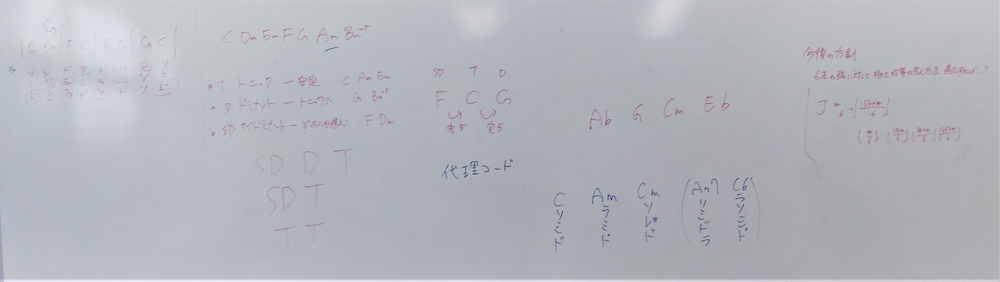 f:id:okiraku894:20210212161124j:plain