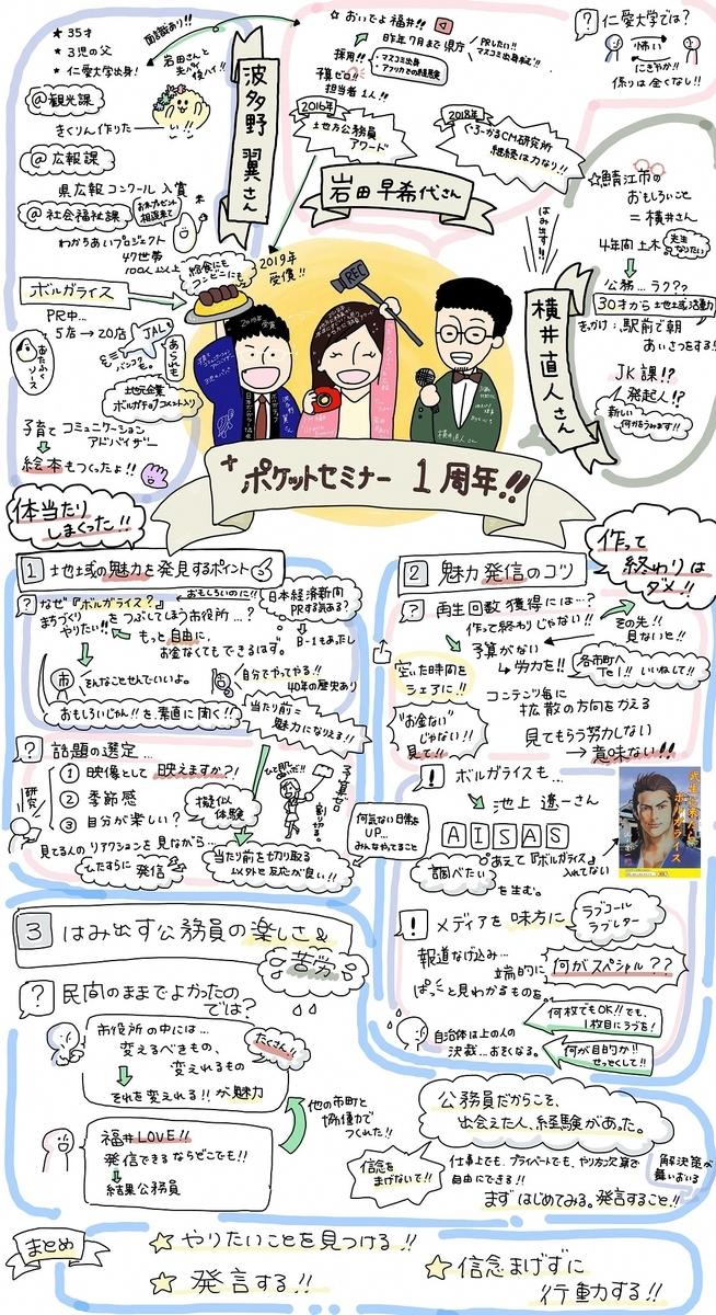 f:id:okiraku_sunday:20200312133348j:plain
