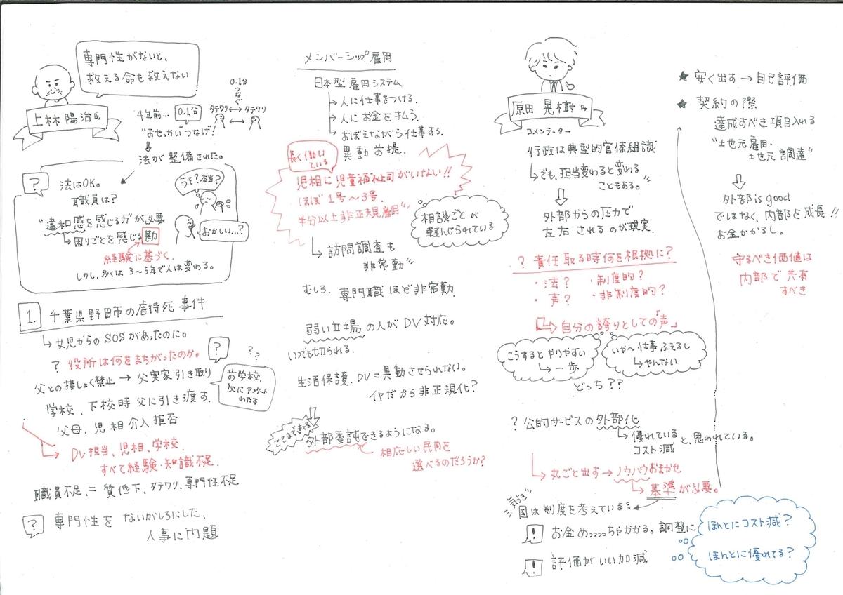 f:id:okiraku_sunday:20201210132520j:plain