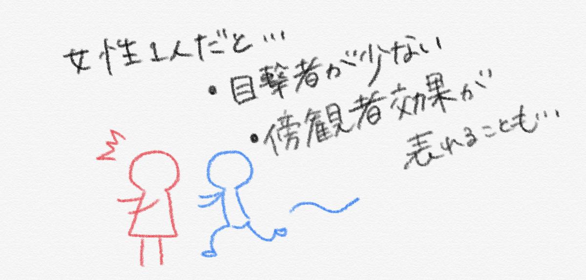 f:id:okisan2:20191221151600j:plain