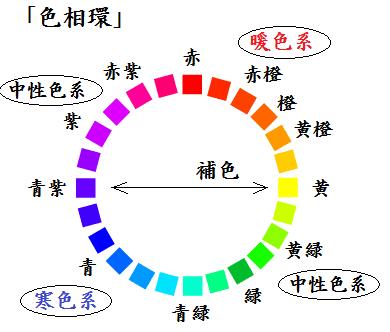 f:id:okiyama1546:20170427233845p:plain
