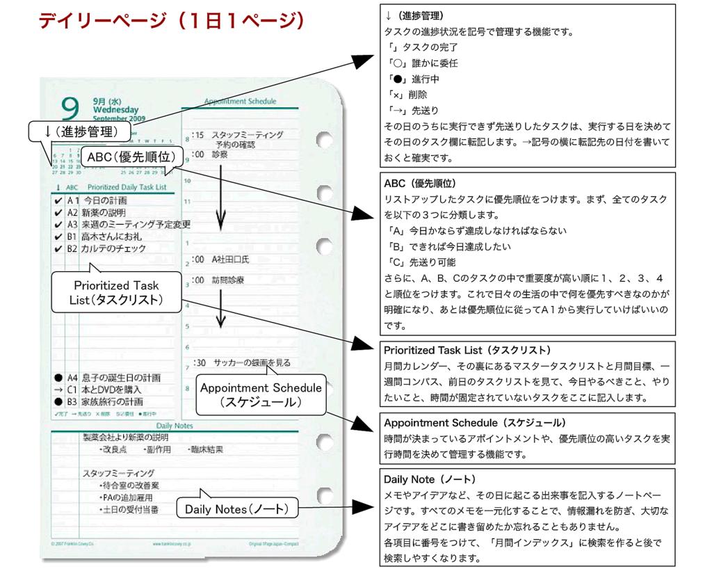 f:id:okiyama1546:20170518203433p:plain