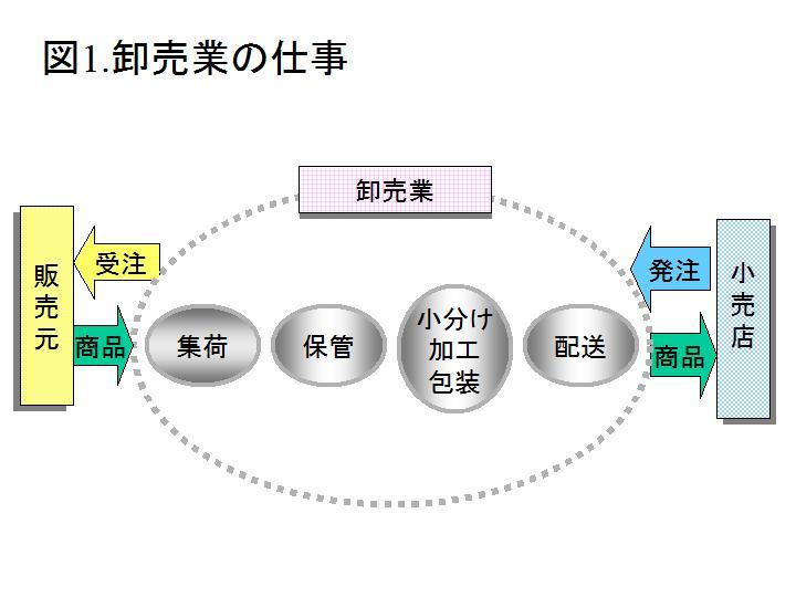 f:id:okiyama1546:20170814104923j:plain