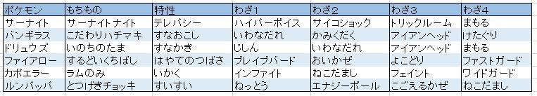 f:id:okiyo0328:20160913180909j:plain