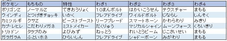 f:id:okiyo0328:20170118214704j:plain