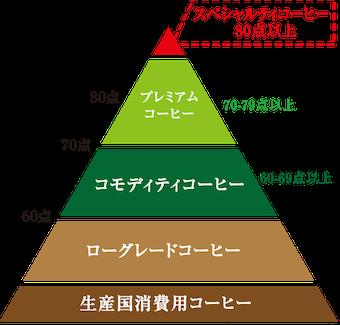 f:id:okkei:20190326175004p:plain
