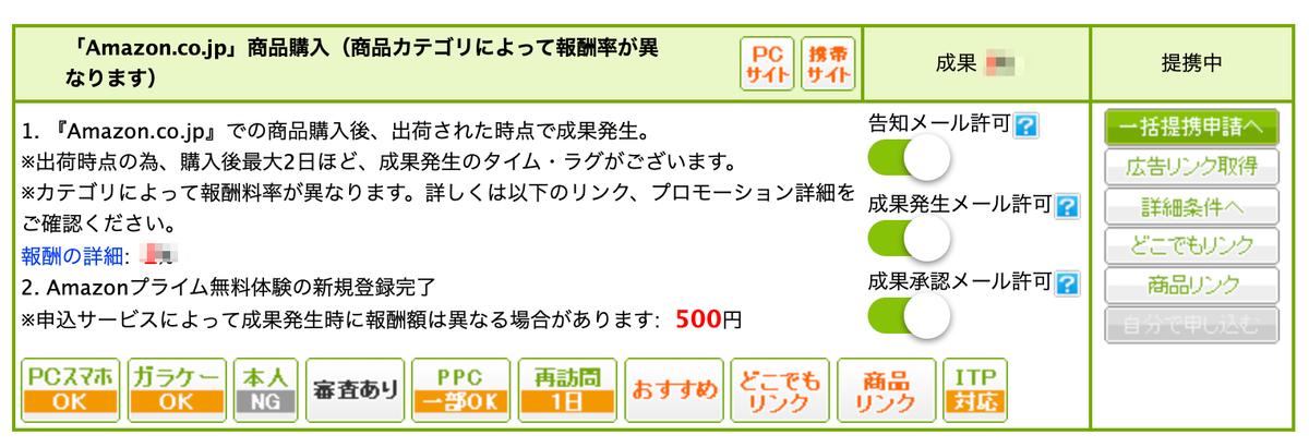 Amazonイメージ