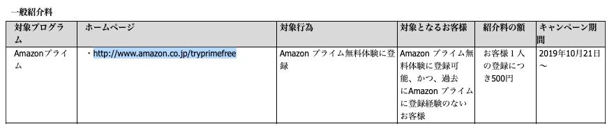 プログラム料金表